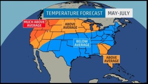 Weather Forecast May July 2015